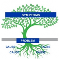 root cause analyse
